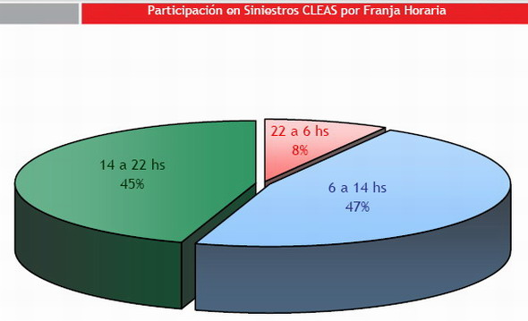 cesvi-cleas-3