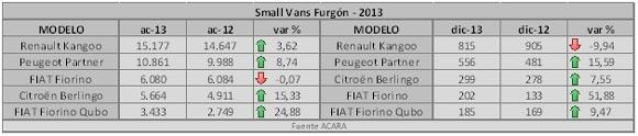 patentamientos-furgones