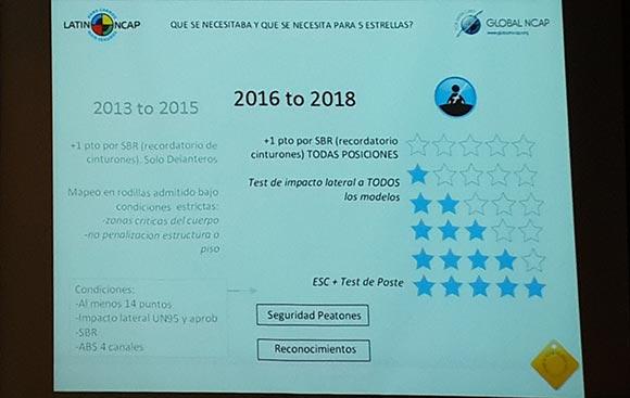 latin-ncap-2