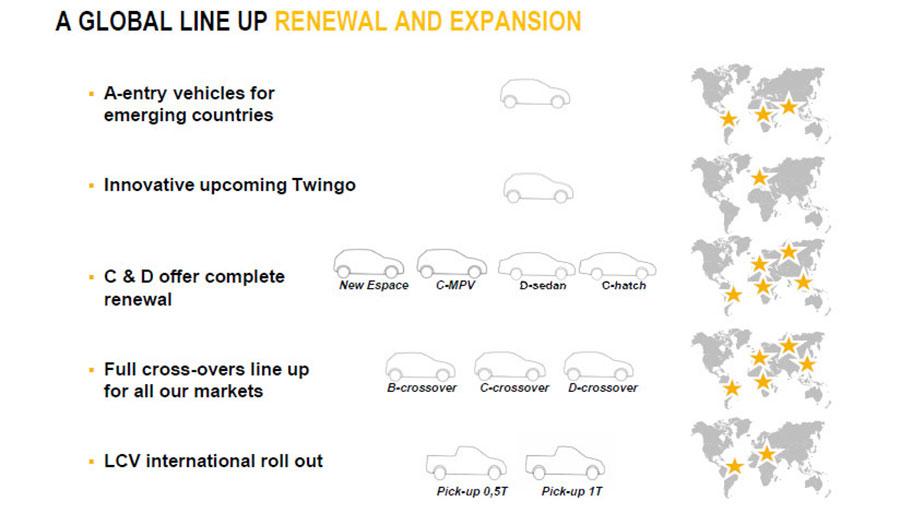 renault-futuros-productos