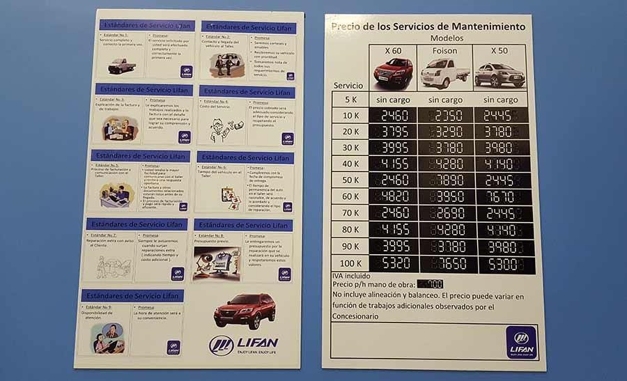 lifan-argentina-costo-service