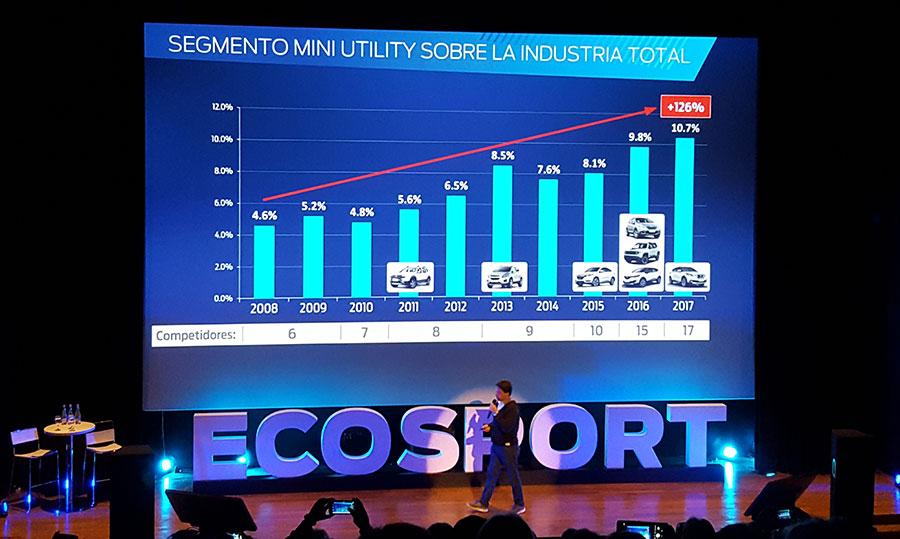 nueva-ford-ecosport-argentina-7
