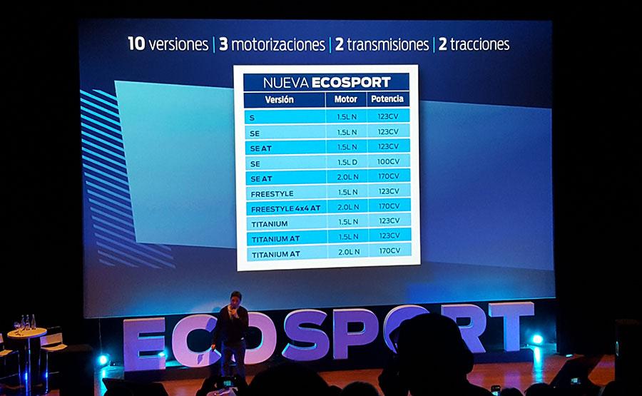 nueva-ford-ecosport-argentina-9