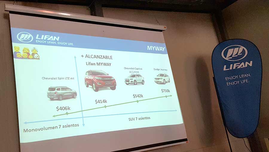 lifan-myway-argentina-5